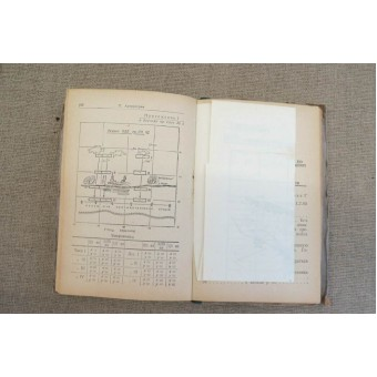 Manual/Collection with examples/templates of the military forms,  battle orders  and other combat docs., 1941.. Espenlaub militaria