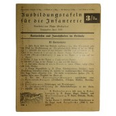 Wehrmacht -Training manual for reading maps on the cross country.